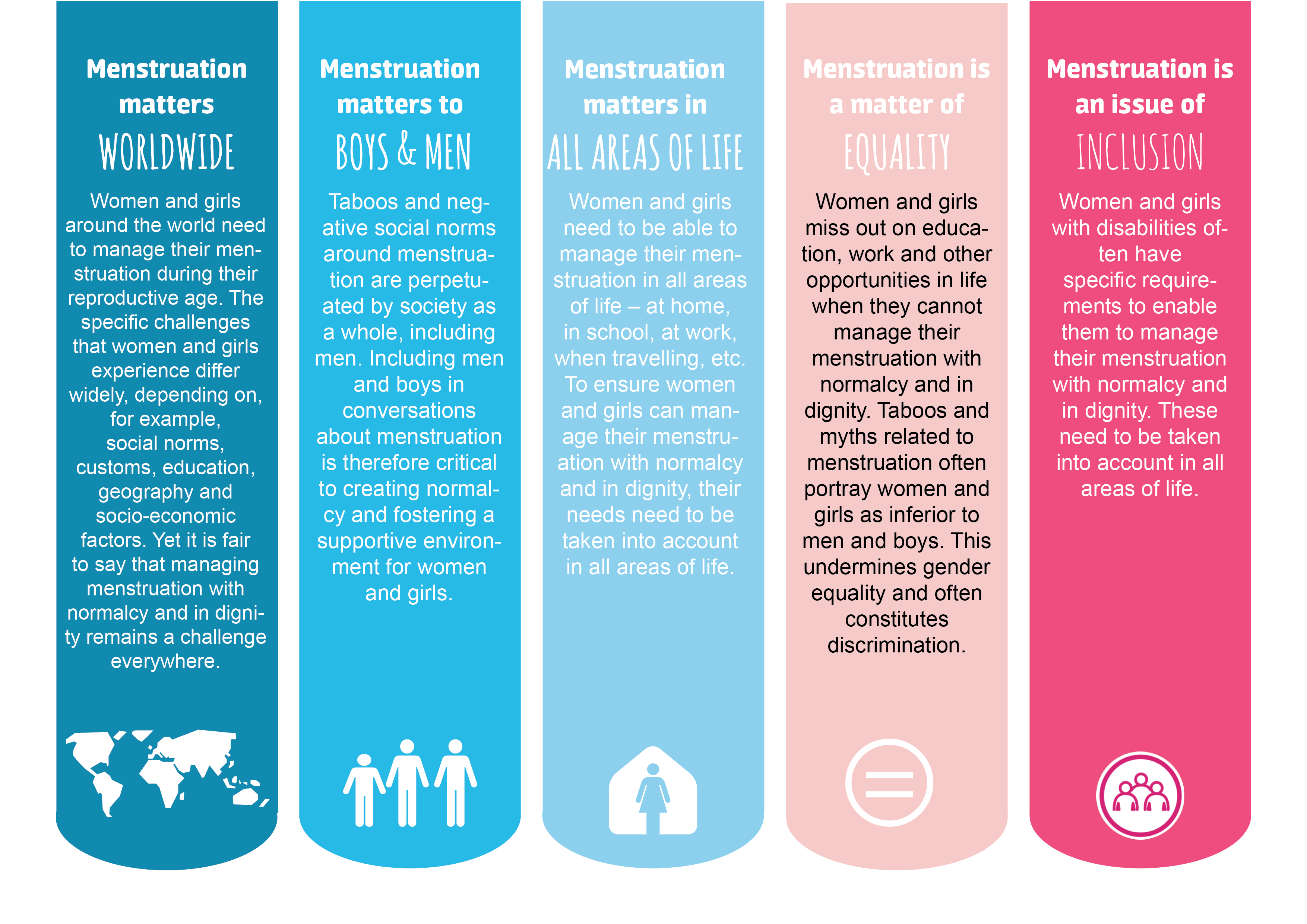 Menstruation Matters To Everyone Everywhere Mhday