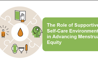 The Role of Supportive Self-Care Environments in Advancing Menstrual Equity
